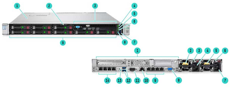 HPE_ProLiant_DL360_Generation9_(Gen9)