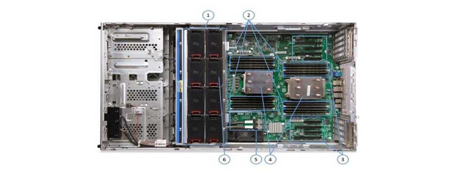 HP-ProLiant-ML350-Generation9-(Gen9)